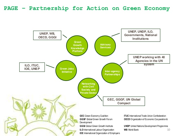 thesis on green economy 'green' growth: what does it mean the changing structure of the economy 'green' growth, especially if it amounts to a new industrial revolution.